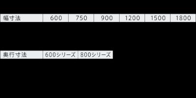 各寸法の変更表