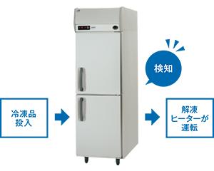 冷凍品を投入すると機器が感知し、解凍ヒーターが運転します。